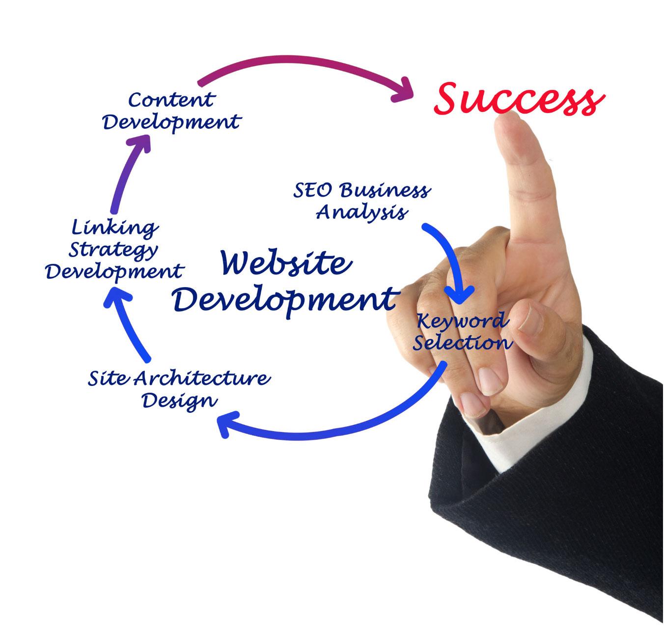 get-more-hosting-get-more-business,